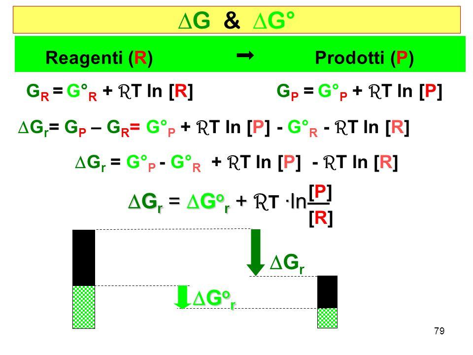 DGr = G°P - G°R + RT ln [P] - RT ln [R]